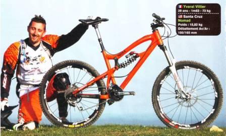 0807 Bike (2)