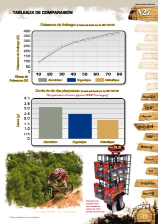 09 Catalogue Race co A2Z
